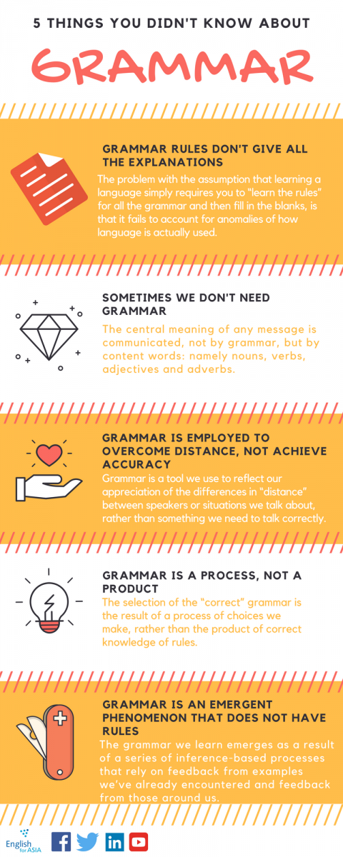 we have grammar